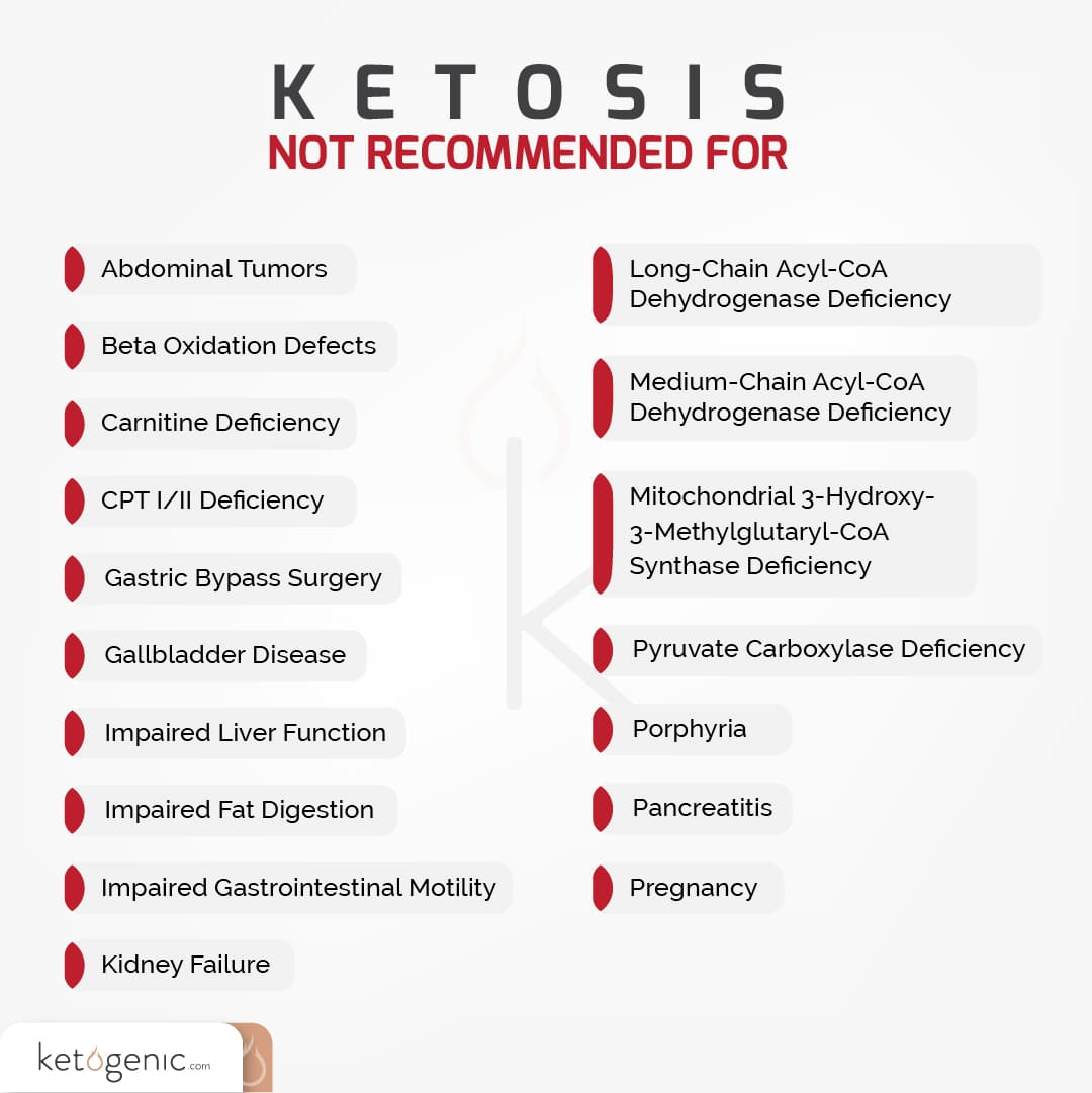 ketosis is not recommended for