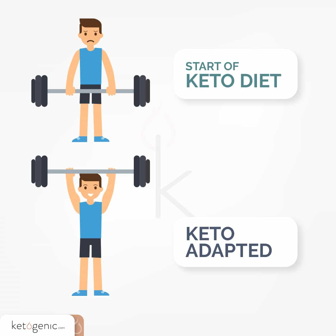 how you will feel on the keto diet for beginners