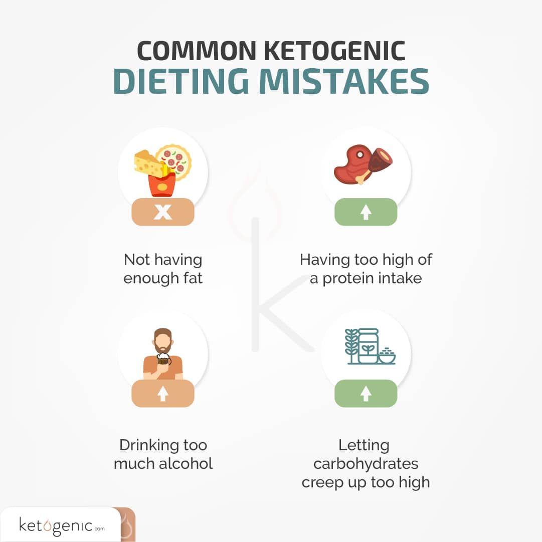 mistakes on the keto diet for beginners