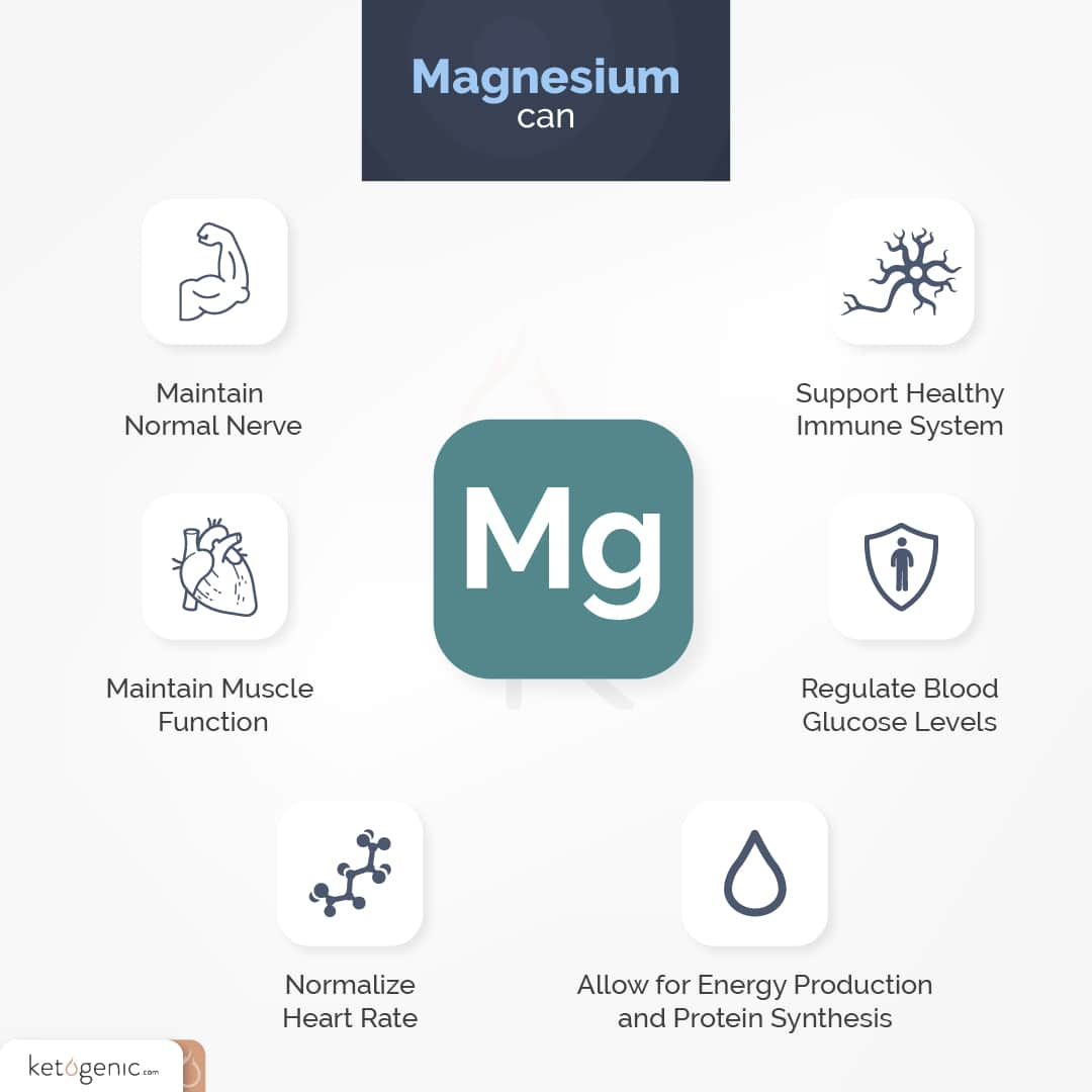 ketone mineral salts and magnesium