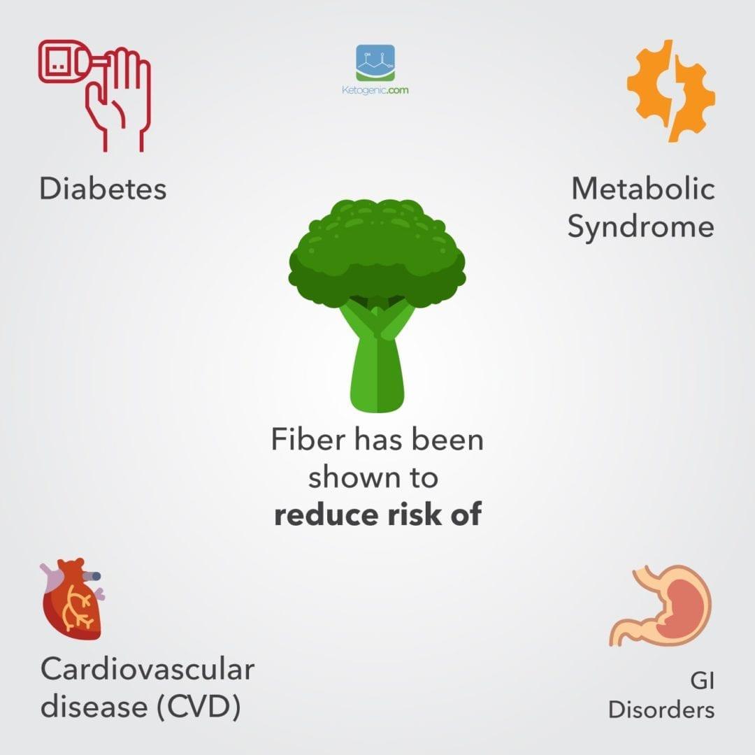 benefits-of-fiber