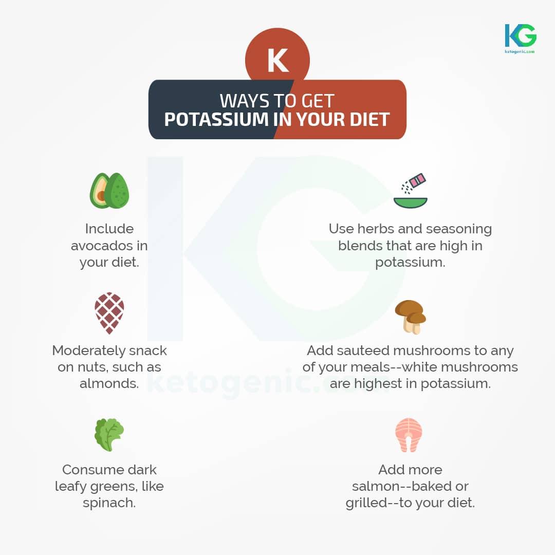 potassium-in-diet