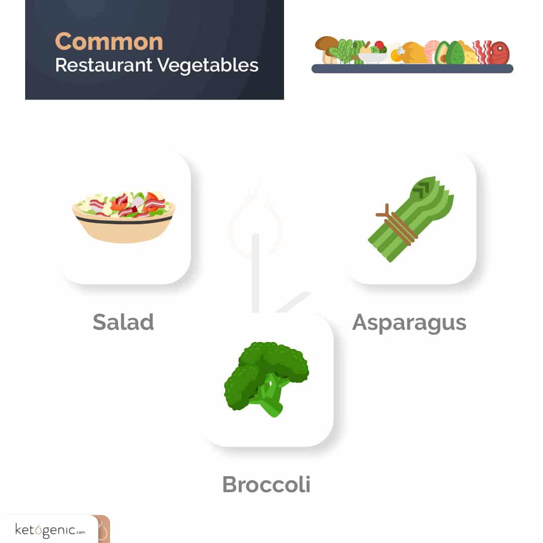 vegetables on a ketogenic diet