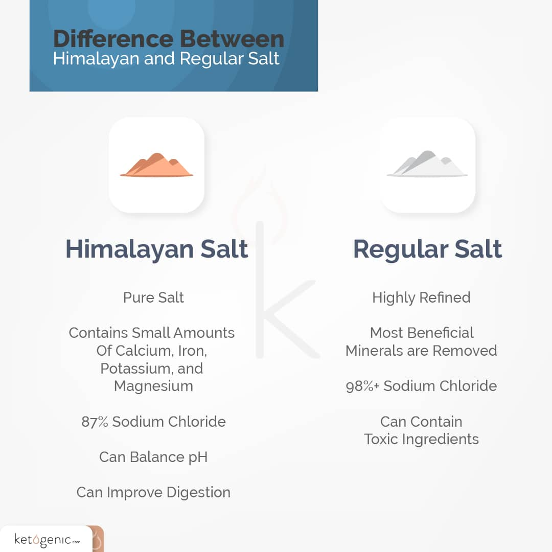 optimizing performance on a ketogenic diet types of salt