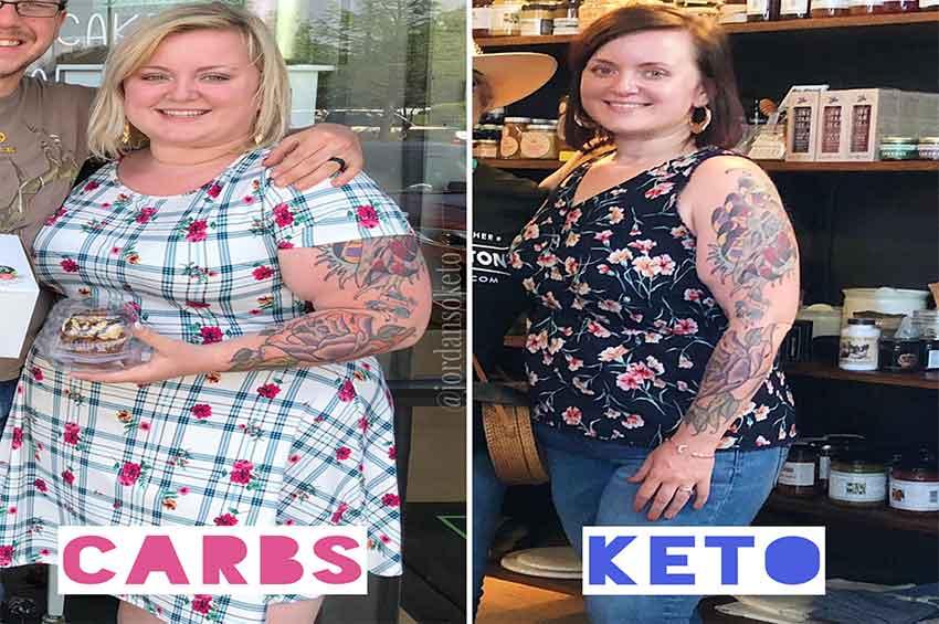 Keto Diet Transformation Jordan Swain