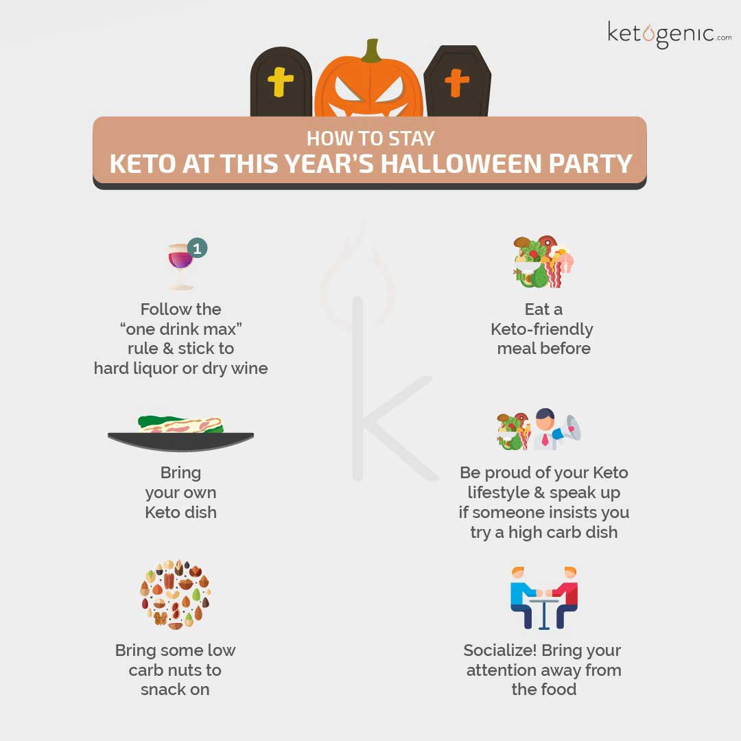 how to stay keto for halloween