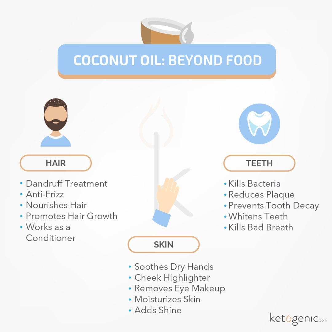 Beauty Benefits of Coconut