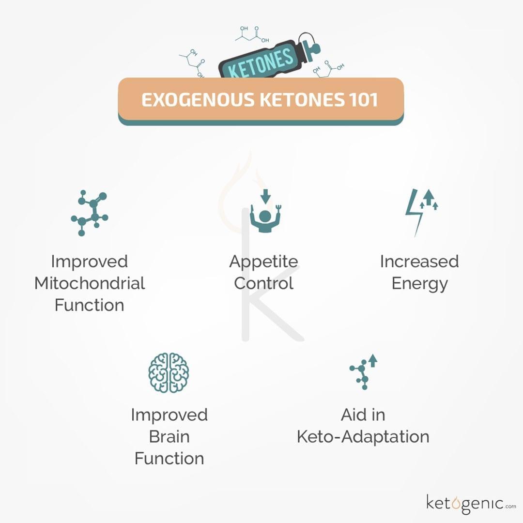 Benefits-of-Exogenous-Ketones