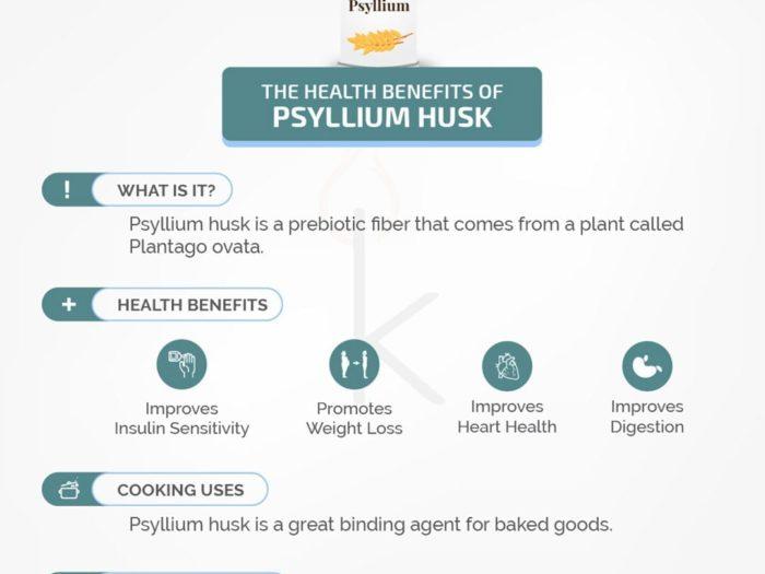 Health Benefits of Psyllium Husk