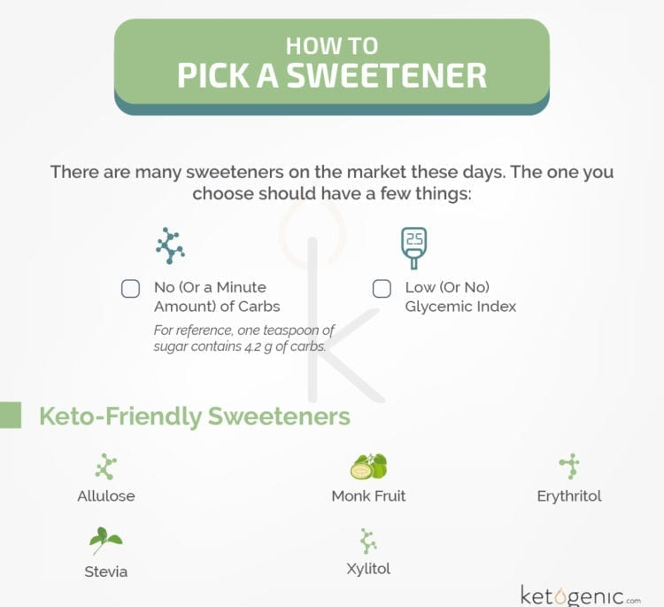 How To Pick a Sweetener
