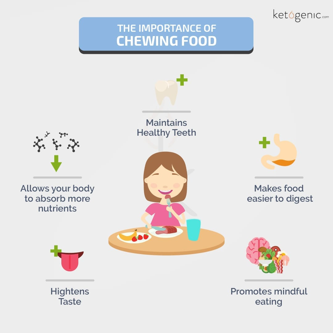 Importance of Chewing Food