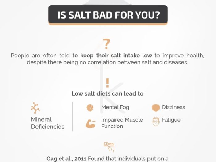 Is Salt Bad for You