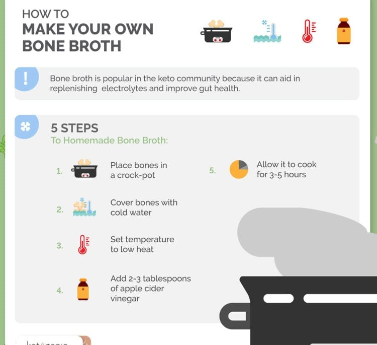 How to Make Your Own Bone Broth