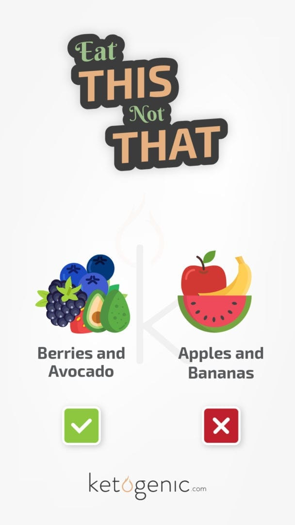 graphic of fruits on keto