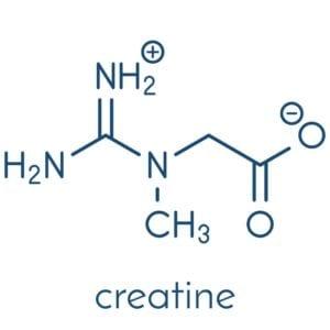 creatine monohydrate keto preworkout
