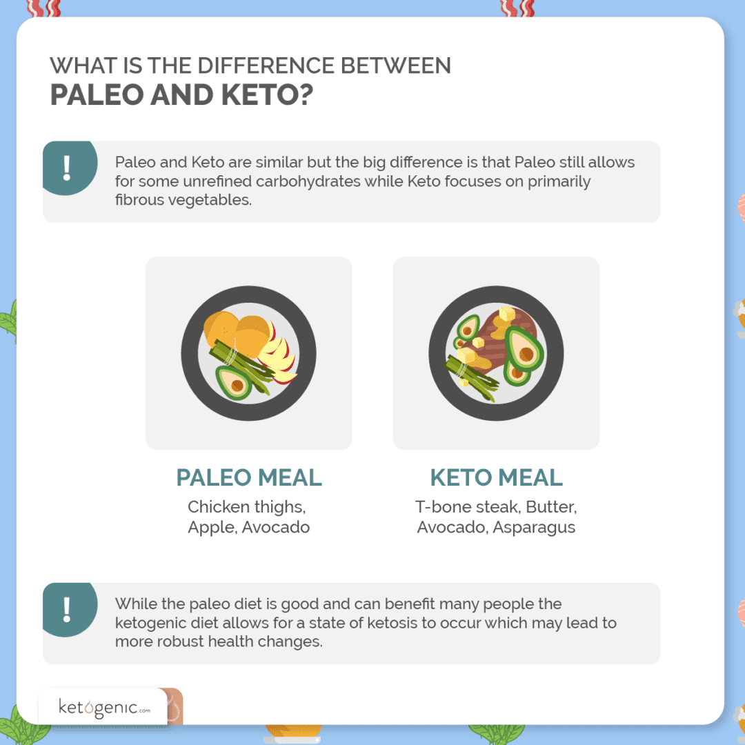 Comparison between the keto and paleo diets