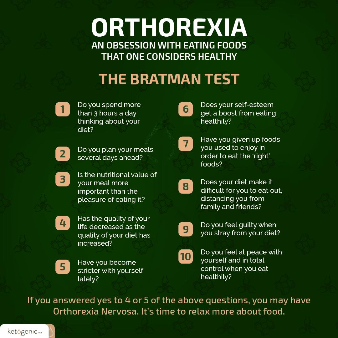 Bratman Test For Orthorexia