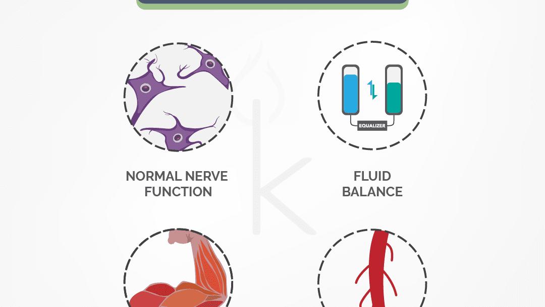 benefits of sodium on keto