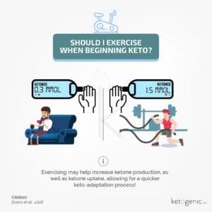 exercise on keto diet
