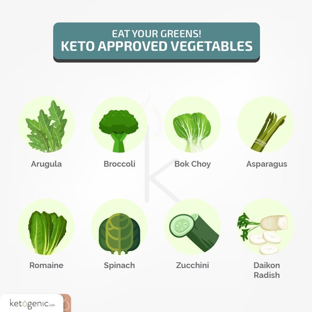 keto 2.0 vegetables