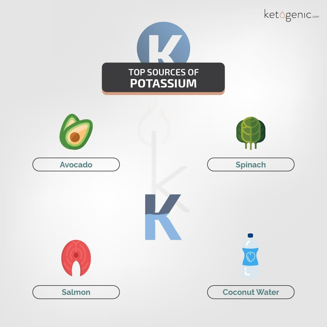 potassium sources headaches on keto