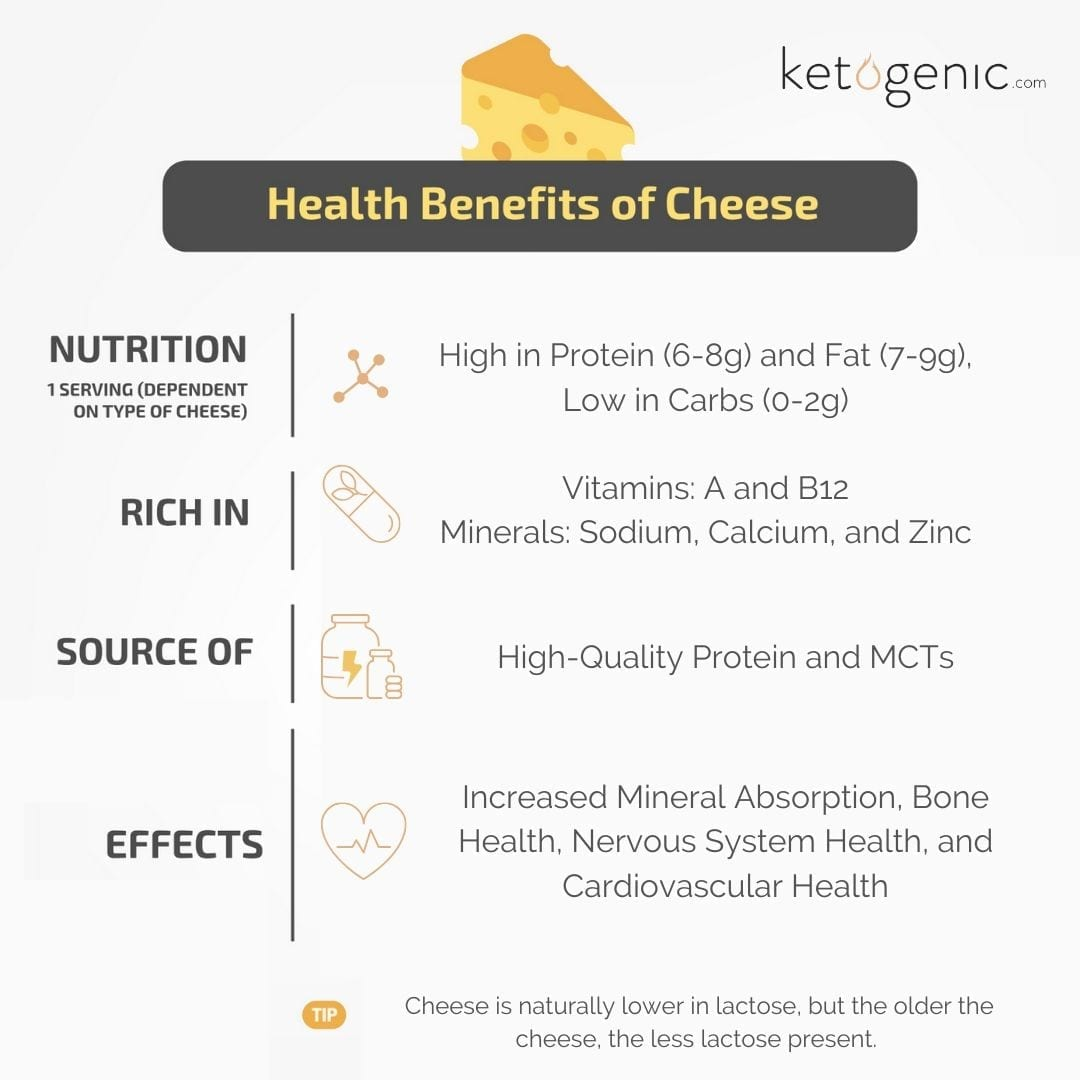 cheese keto