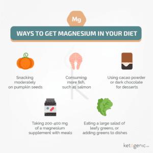headaches on keto magnesium