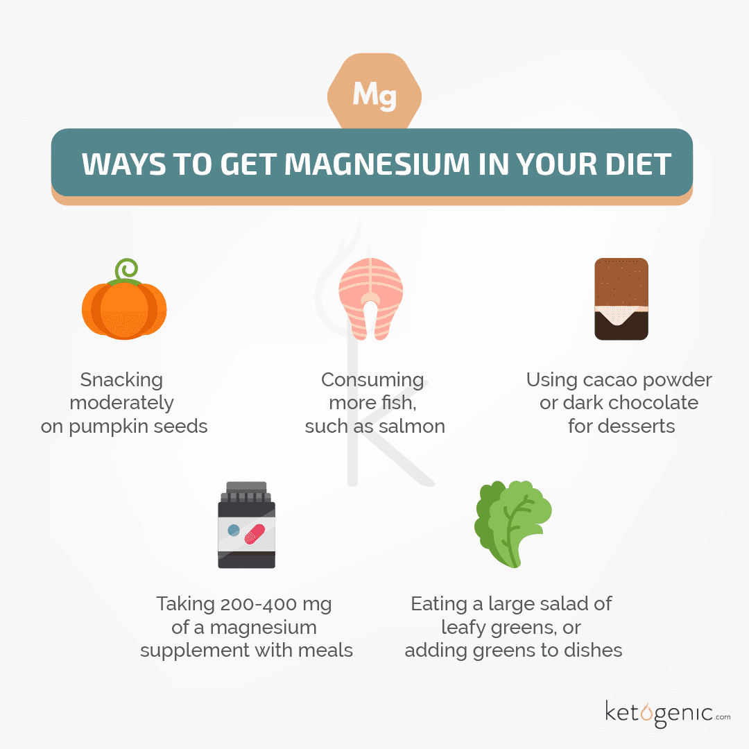 headaches on keto magnesium
