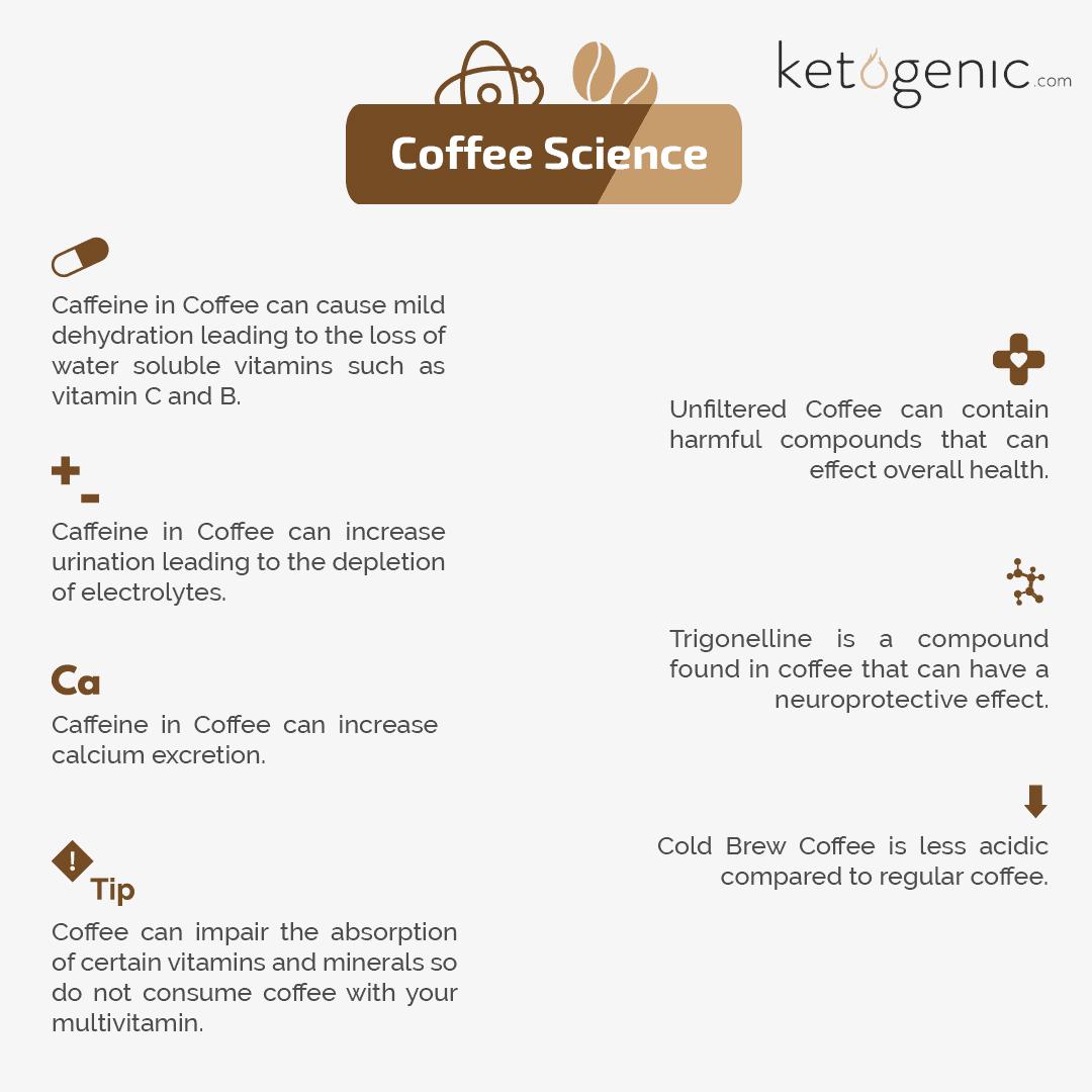 coffee on keto