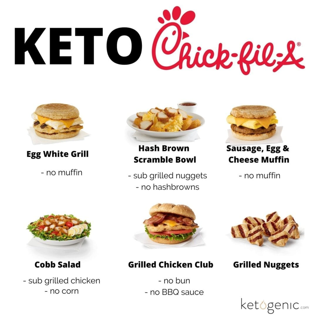 keto at chick fil a lunch