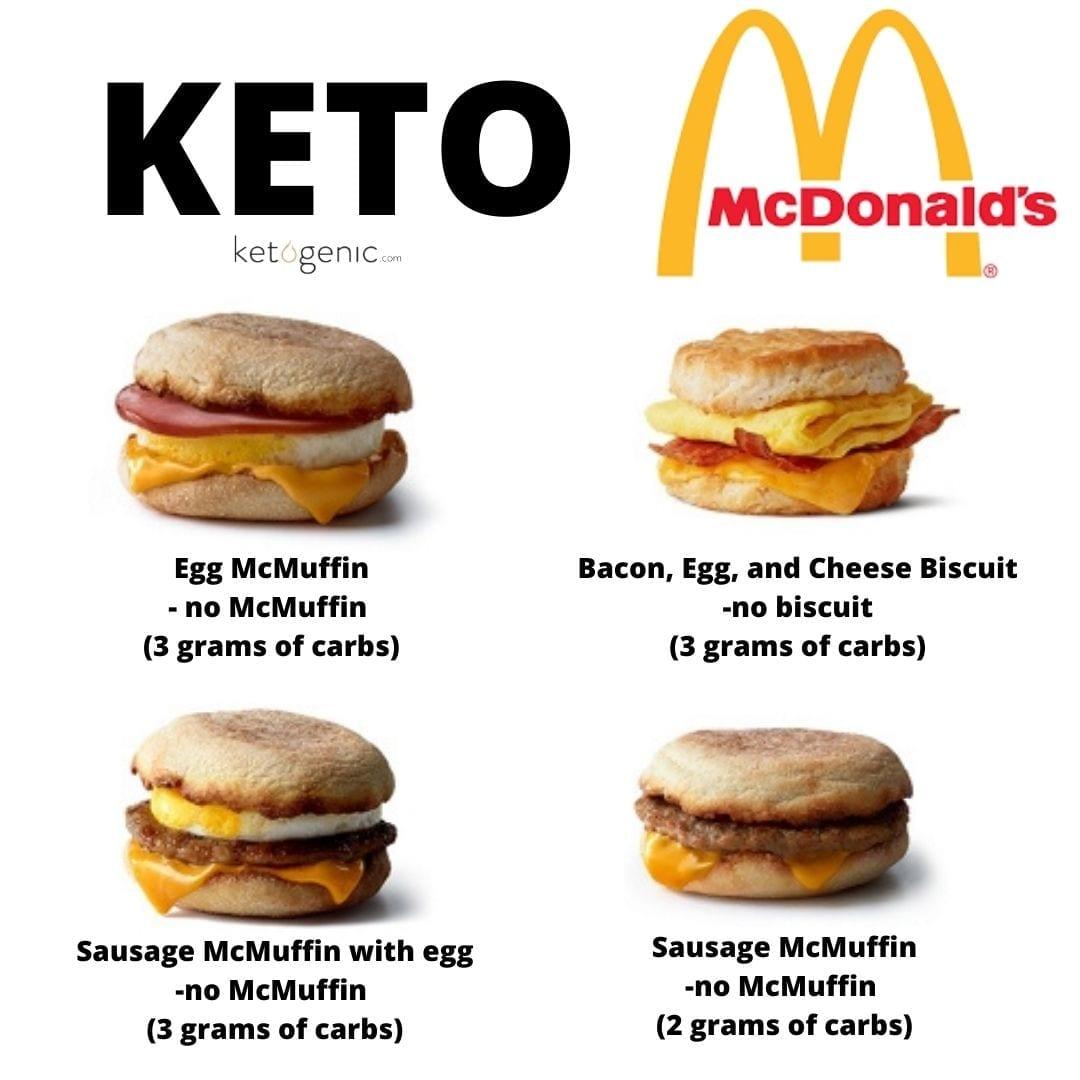 keto at mcdonalds breakfast