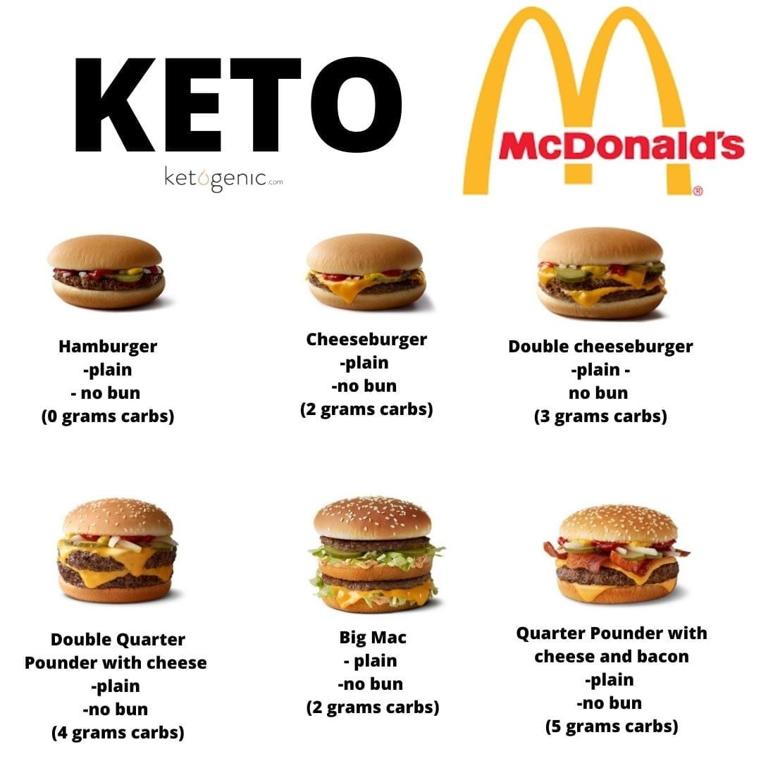 mcdonalds keto fast food