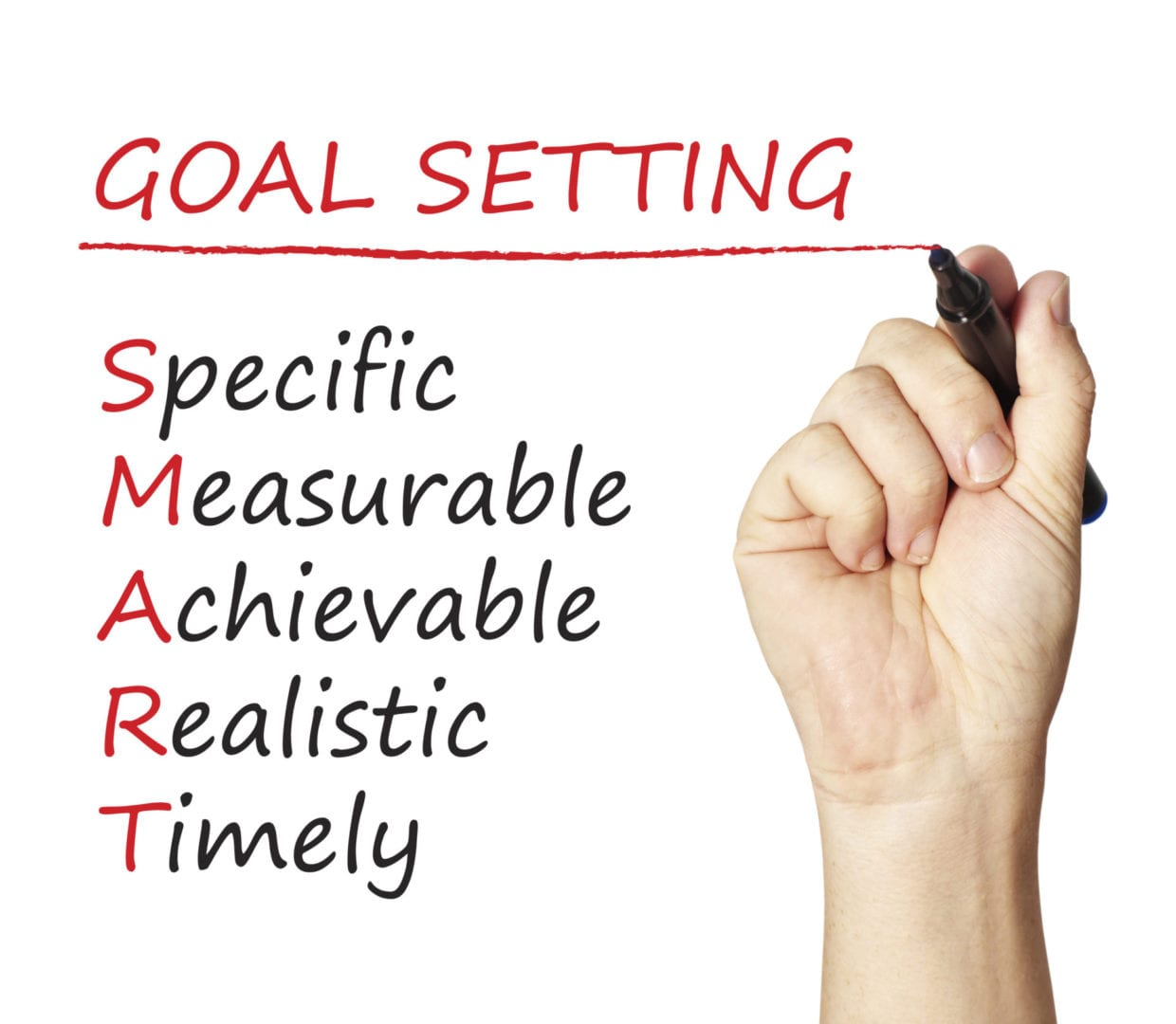 tips for weight loss: making smart goals