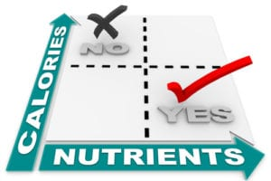 counting calories vs nutrients