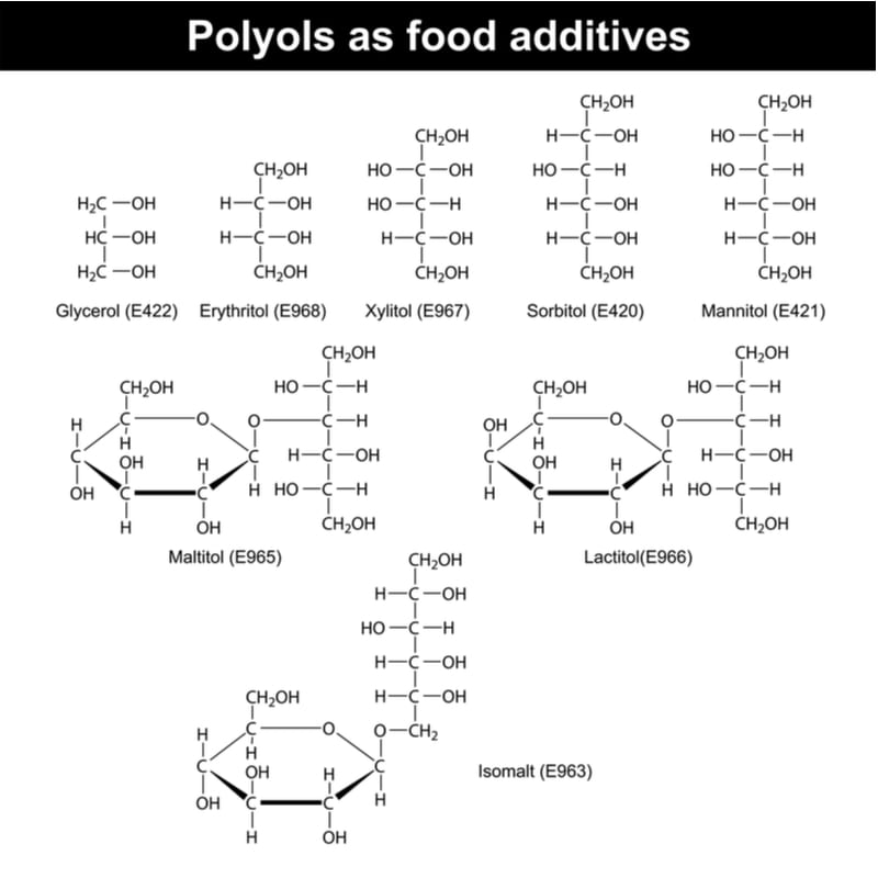 what are sugar alcohols? the structure
