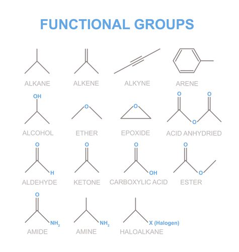 functional groups- what are ketones